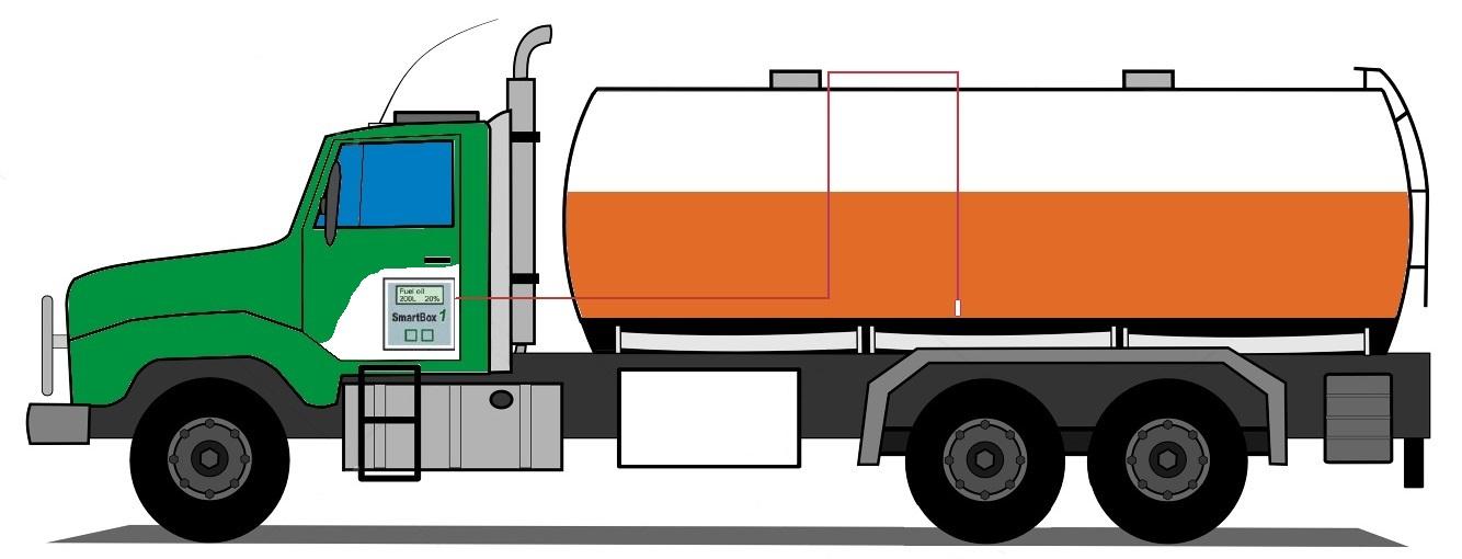 truck_smartbox1_ip30