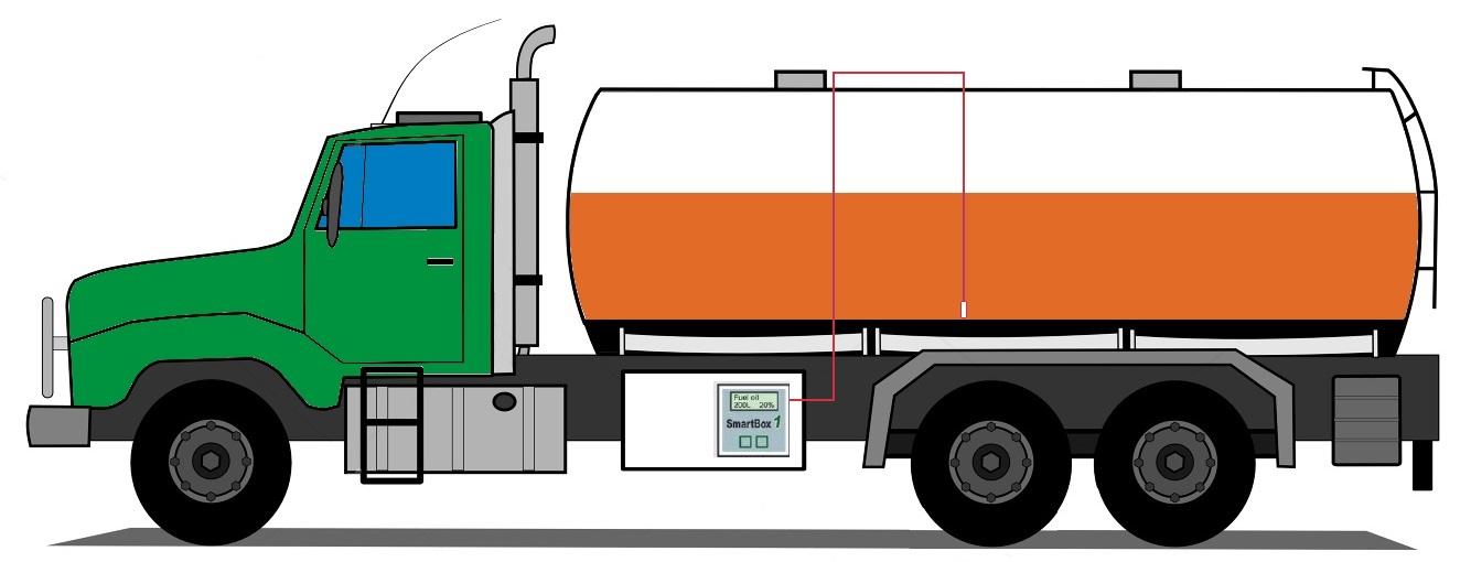 truck_smartbox1_ip65