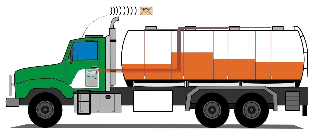truck_smartbox4_ip30