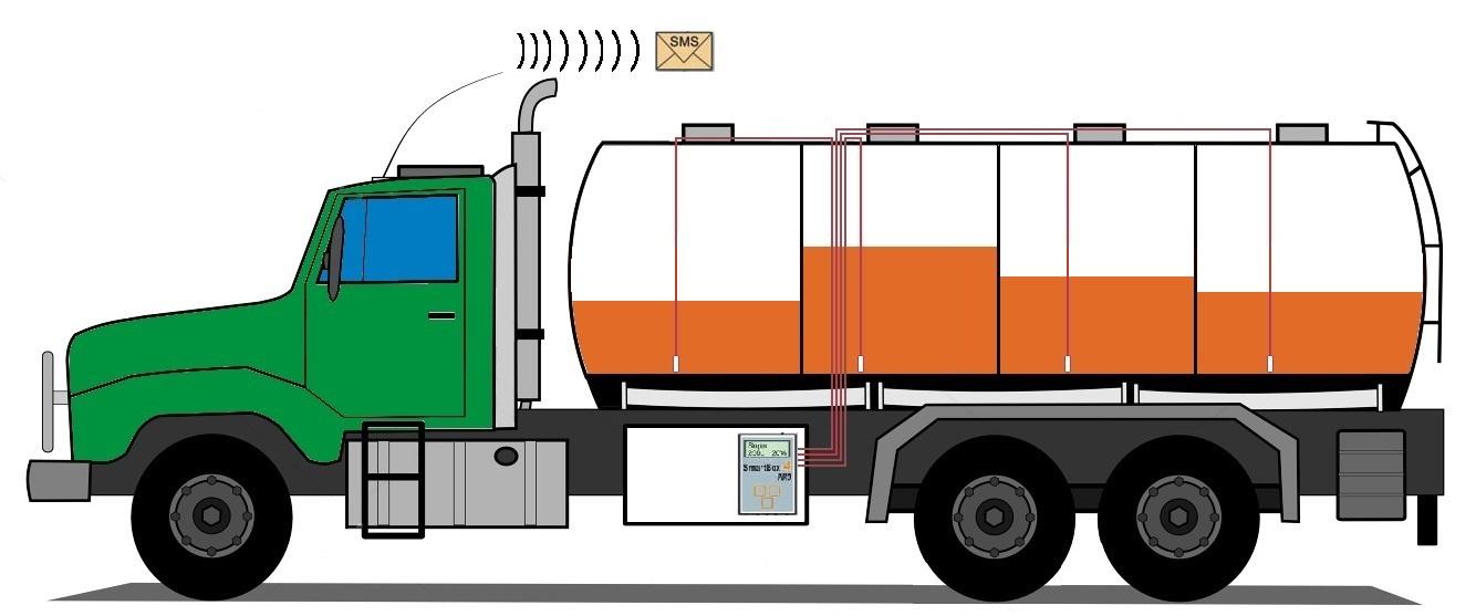 truck_smartbox4_ip65