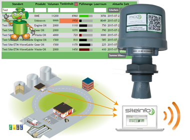Tank Monitoring through Siteinfo remote wireless level monitoring